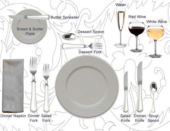 European And American Dining Etiquette